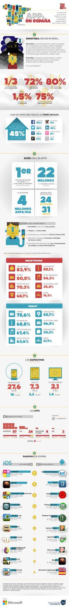 APPs en España #infografia #infographic