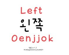 *Left (side/direction) **Pronun: wen-jjok