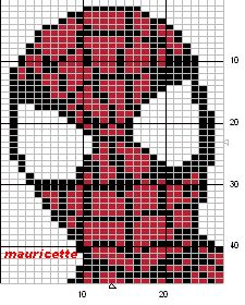 Spiderman perler bead pattern by Mauricette