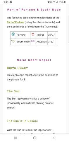 Part Of Fortune, True Value, Birth Chart, Aquarius, I Am Awesome, Positivity, Goldfish Bowl, Aquarium, Aquarius Sign