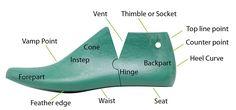 Shoe_Last_parts.png (1540×720)