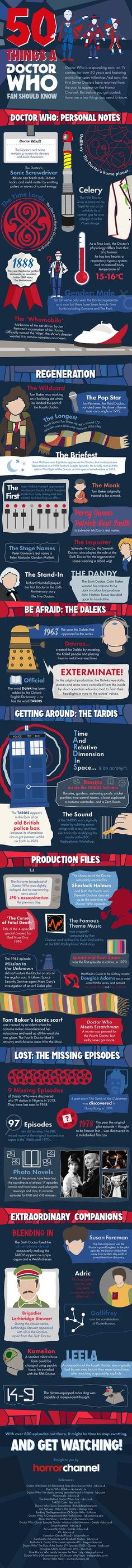 "The television show, ""Doctor Who"" has been a legend on our screens for over 50 years. Horror Channel  has put together this handy guide for those who may be new to this classic Sci-Fi drama or simply those fans who wish to summarize the series."