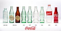 The process of Coca-Cola: The Coca-Cola