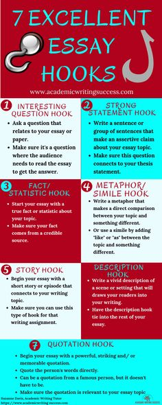 7 Sensational Essay Hooks That Grab Readers' Attention - Academic Writing Success