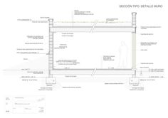 Galería de En Detalle: Cortes Constructivos / Techos Verdes - 19