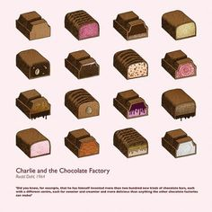 Mr Willy Wonka has himself invented more than two hundred new kinds of chocolate bars,. Chocolate Quotes, Chocolate Art, Chocolate Factory, Chocolate Peanuts, Creative Illustration, Food Illustrations, Chocolate Drawing, Butter Cupcakes, Chocolate Peanut Butter Cookies
