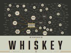 Whiskey Map... #inalcoholwetrust #unconventionaltools #befancy @AlcoholTrust @elliodiablo