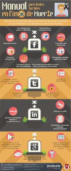 Manual para Redes Sociales en Caso de Muerte #infografia