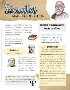 Información relevante sobre Sócrates Bullet Journal Banner, Bullet Journal Notes, Bullet Journal School, Beautiful Notes, Pretty Notes, Socrates, Study Skills, Study Tips, Letter School