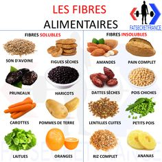 727 mentions J'aime, 17 commentaires – Fat Secret France 🇫🇷 ( - Special Diet 2019 Proper Nutrition, Sports Nutrition, Healthy Nutrition, Healthy Life, Healthy Recipes, Nutrition Guide, Junk Food, Grilling Gifts, Keto