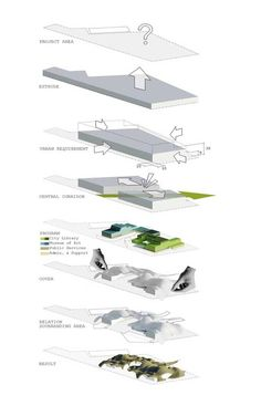 Taichung City Cultural Center Competition / Bilbao Architecture Team