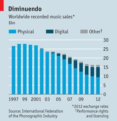 Music: Something to sing about | The Economist