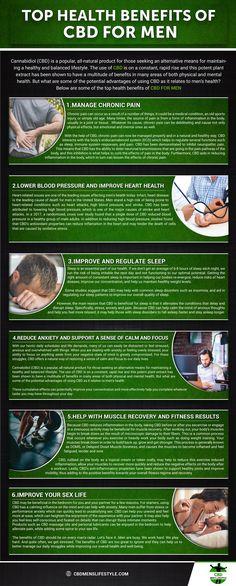 Top Health Benefits of CBD for Men #cbd #menshealth