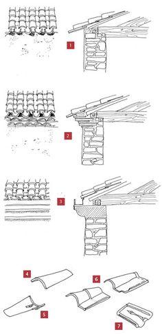 dessins de toitures