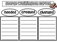 Here's a graphic organizer and writing paper for use when studying George Washington Carver.