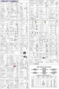 electrical drawing symbols australia zen diagram architectural rh pinterest co uk australian electrical wiring diagram symbols australian electrical schematic symbols