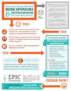 Marketing to promote discounted graphic design package for nonprofit events.
