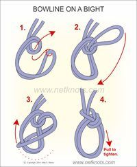 tie a Bowline on a Bight Survival Knots, Survival Tips, Survival Skills, Knots Guide, Rope Knots, The Knot, Paracord Projects, Fishing Knots, Climbing