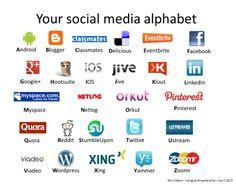 Google Afbeeldingen resultaat voor http://micvadam.files.wordpress.com/2012/04/social-media-alphabet1.jpg