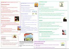 Organigramme Réseau d'album de Claude Boujon Claude, Album, Kindergarten Classroom, Nursery School, Organizational Chart, Livres, Card Book