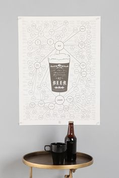 Pop Chart Labs Beer Chart Print Perfect for the basement/man cave Man Cave Basement, Man Cave Garage, Basement Bedrooms, Man Cave Diy, Man Cave Home Bar, Best Man Caves, Man Room, Cool Posters, Bars For Home