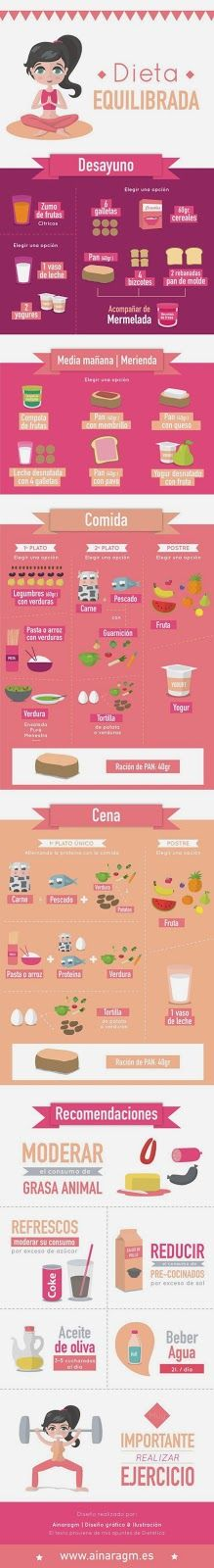 Aquí les dejo una infografía con consejos para una dieta equilibrada.        Fuente: Ainaragm