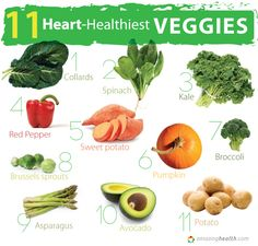 Heart healthiest veggies. Lists of best food for your artery unclogging diet, as chosen by Dr. Stoy Proctor, nutritionist with the General Conference of Seventh-day Adventists: