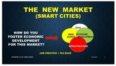 Smart City, New Market, Super Powers, The Fosters, Teaching, Education, Onderwijs, Learning, Tutorials