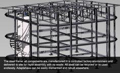 Material | Adaptahaus | Adaptable Building, Sustainable Living | Cumbria | UK