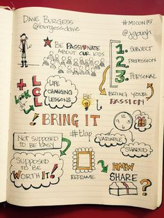 Sharing my from keynote. Bring your passion! Visual Note Taking, Sketch Notes, Our Kids, Comprehension, Keynote, School Stuff, Bring It On, Doodles, Journey
