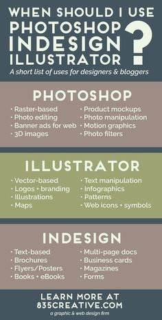 the difference between Photoshop, InDesign and Illustrator? A free Adobe Creative Cloud rulebook and guide.What's the difference between Photoshop, InDesign and Illustrator? A free Adobe Creative Cloud rulebook and guide. Graphisches Design, Graphic Design Tutorials, Tool Design, Pattern Design, Menu Design, Design Trends, Design Resume, Design Programs, Design Basics