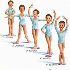Foundation!!! Any great dancer knows, technique matters! *Basic Ballet Positions*