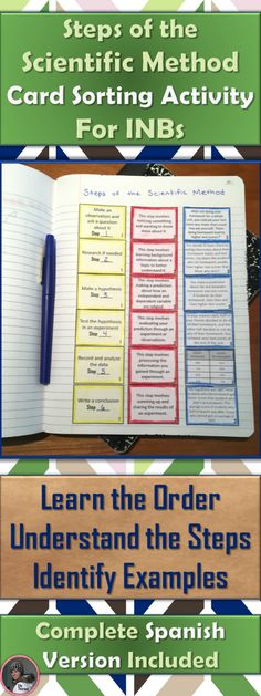 Fun Interactive Notebook activity for middle school science about the steps of the scientific method! It gets your students to learn the order of the steps, understand the steps, and identify the steps in examples.