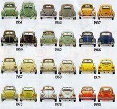 Evolução faróis do Volkswagen Fusca.
