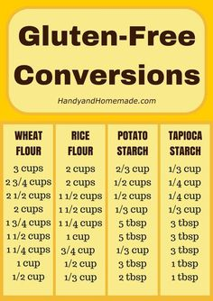 Gluten-Free Conversions Chart by HanyandHomemade We've created this handy dandy Gluten-Free Conversion chart for all you Gluten-Free bakers. This is great to print out and hang on your fridge for easy use. Also see our 17 Gluten-Free Mixes Gluten Free Diet, Foods With Gluten, Gluten Free Cooking, Gluten Free Desserts, Dairy Free Recipes, Paleo Diet, Lactose Free, Gluten Free Drinks, Gluten Free Pie Crust
