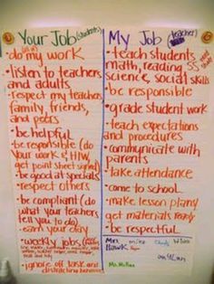 Classroom responsibility chart