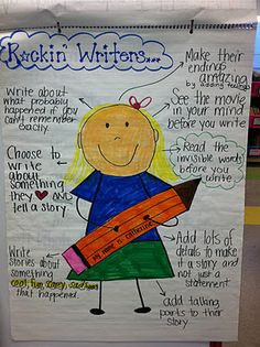 I Do, We Do, You Do: Writer's Workshop Launch Anchor Chart- This is an awesome website!