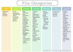 Paper filing - Files Categories