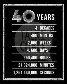 40th Birthday PRINTABLE Posters