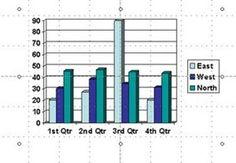 How to Create a Chronological Chart in Excel