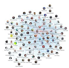 Big Data: Top Influencers and Brands - Onalytica Social Media Influencer, Influencer Marketing, Ulzzang Girl Fashion, Senior Management, Data Science, Big Data, Growing Your Business, Videos Funny, Short Hair