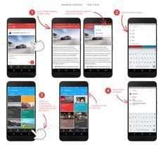 Με το Google+ 7.2 για Android, όλα θα αλλάξουν! Saved Passwords, Android Apps, Google, Computers, Third, Chrome, Articles, Posts, Iphone