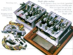 """Codename Purple by the United States, was a diplomatic cryptographic machine used by the Japanese Foreign Office just before and during World War II.  The machine was an electromechanical stepping-switch device.  The information gained from decryption was eventually code-named Magic within the US government.  The codename """"Purple"""" referred to binders used by US cryptanalysts for material produced by various systems; it replaced the Red machine used by the Japanese Foreign Office."""