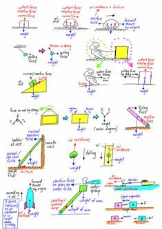 Posts about 04 Mass Weight and Density written by evantoh Physics Laws, Physics Problems, Gcse Physics, Physics Lessons, Learn Physics, Physics Concepts, Basic Physics, Physics Formulas, Physics Notes