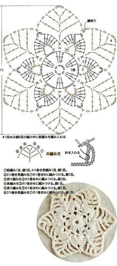 다양한 모양의 코바늘 모티브 도안