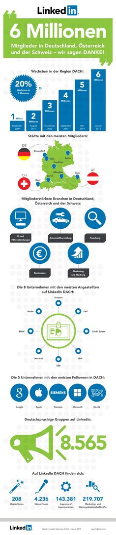LinkedIn: 6 Millionen deutschsprachige Mitglieder – plus eine Million in 7 Monaten | Kroker's Look @ IT