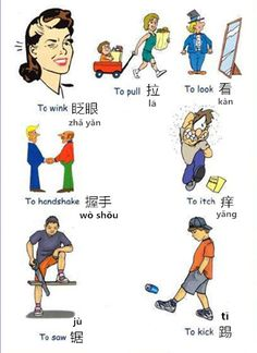 Learn about wink, pull, look, handshake, itch, saw, kick in Chinese