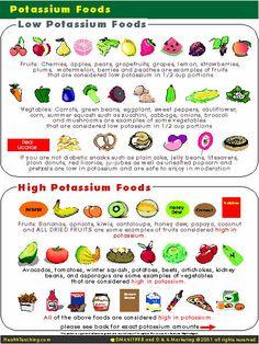 Food Rich In Potassium  http://wellnessbizpro.com/kickstart/benefits-blogging-health-coaches/  #goaltosuccess #healthiswealth #wellnesscoach
