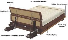 1000 images about home bed hidden bed on pinterest for Elevator bed plans