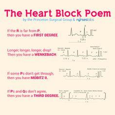 cardiologie Instagram posts